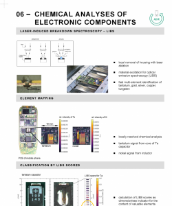06 – CHEMICAL ANALYSES OF ELECTRONIC COMPONENTS