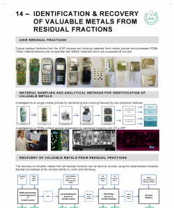 14 – IDENTIFICATION & RECOVERY OF VALUABLE METALS FROM RESIDUAL FRACTIONS