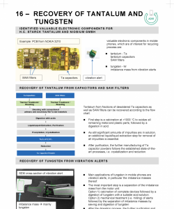 16 – RECOVERY OF TANTALUM AND TUNGSTEN